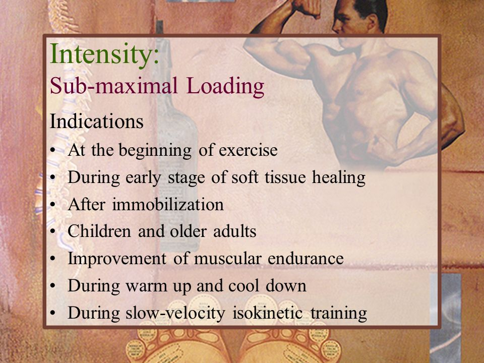 Intensity: Sub-maximal Loading