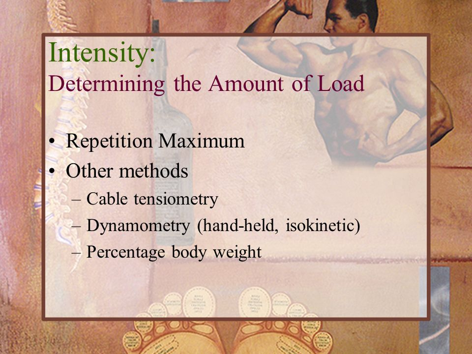 Intensity: Determining the Amount of Load