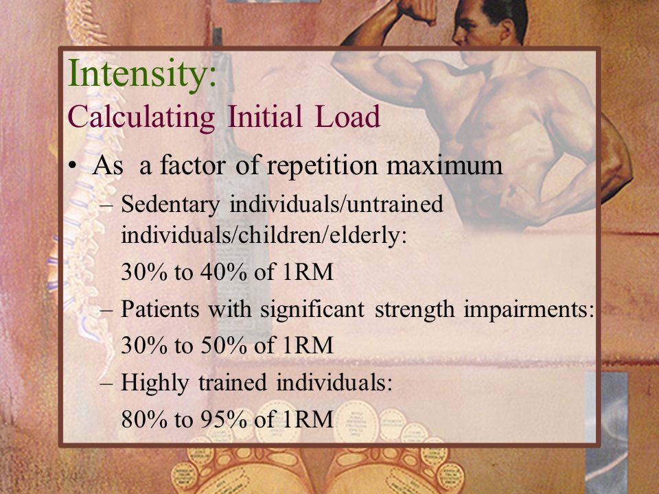 Intensity: Calculating Initial Load