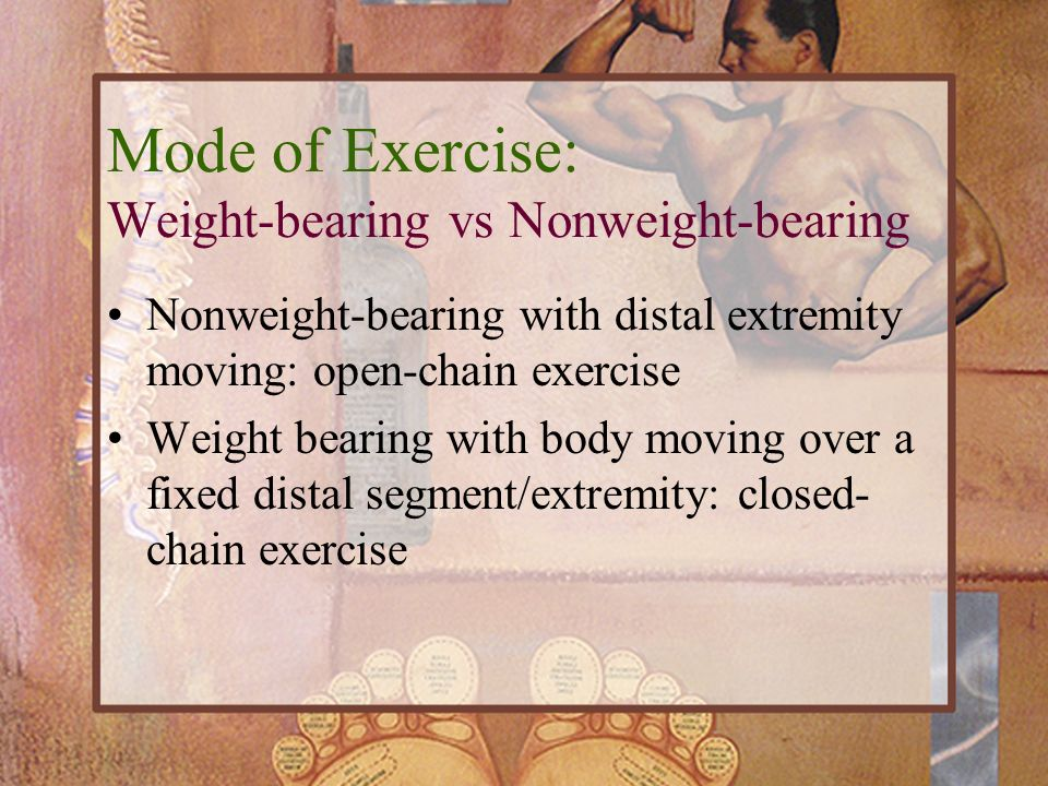 Mode of Exercise: Weight-bearing vs Nonweight-bearing