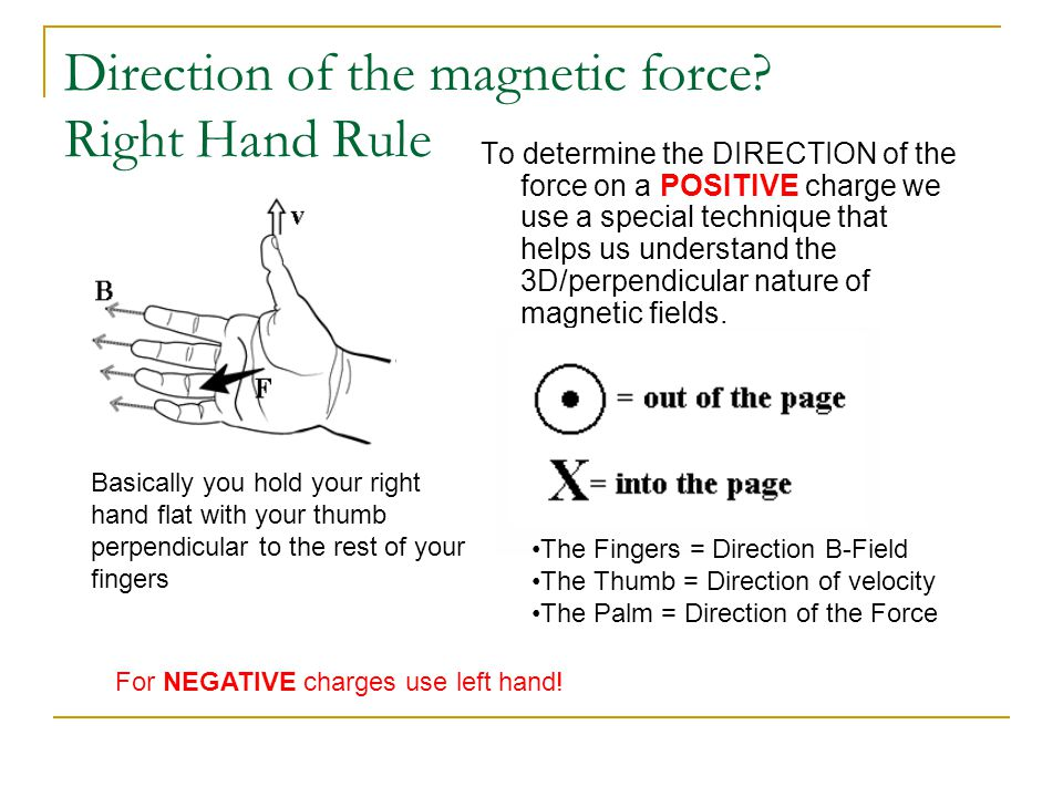 Direction of the magnetic force Right Hand Rule