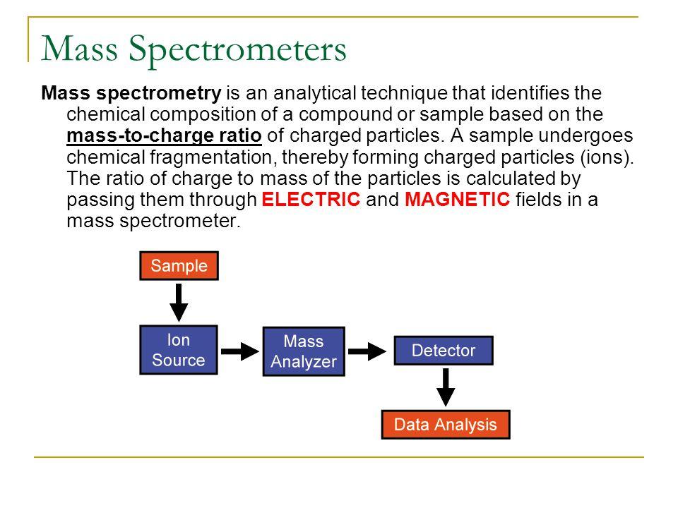 Mass Spectrometers