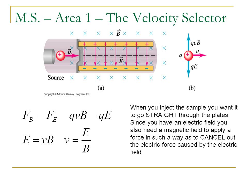 M.S. – Area 1 – The Velocity Selector