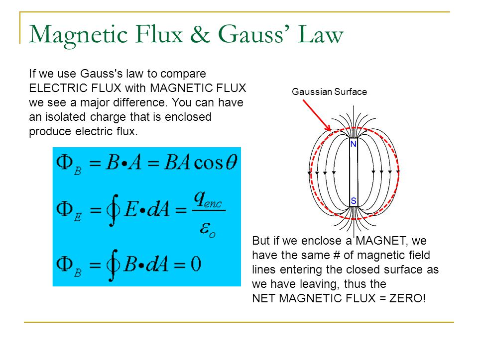 Magnetic Flux & Gauss' Law