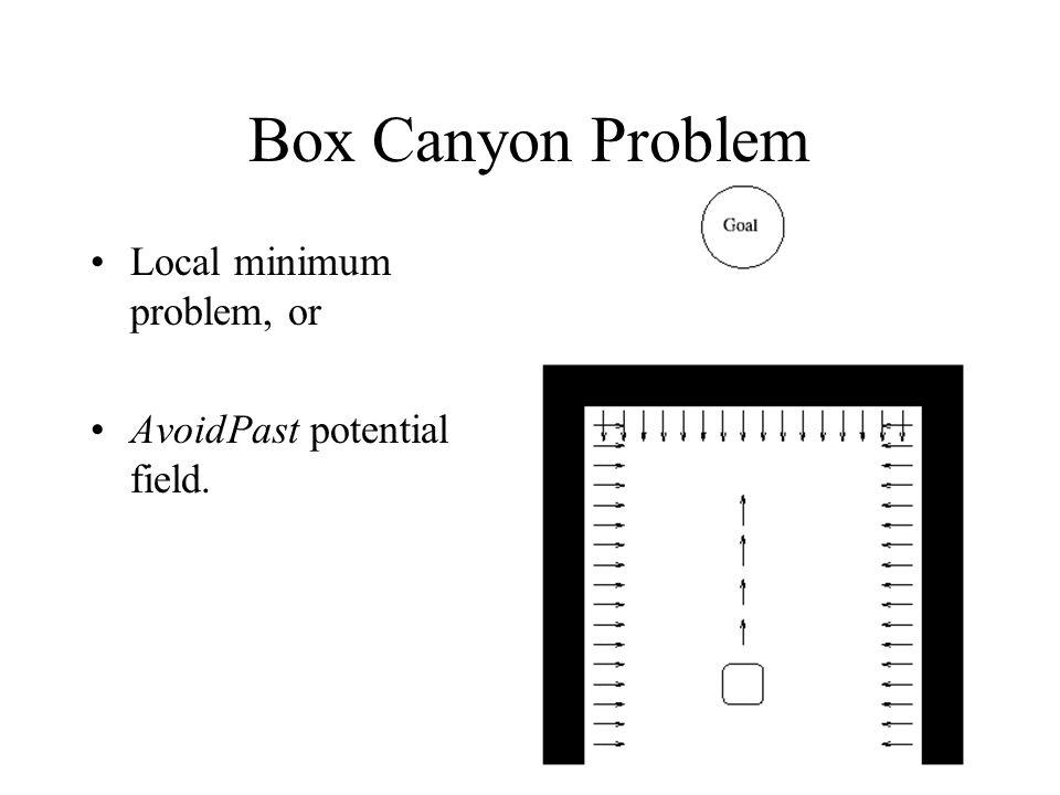 Box Canyon Problem Local minimum problem, or