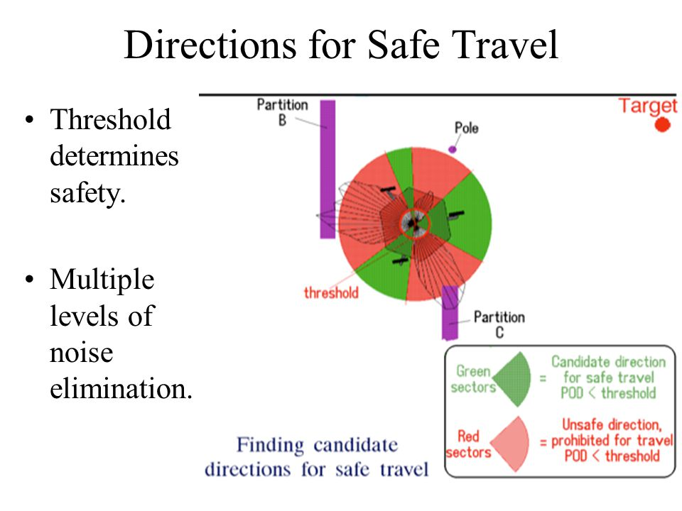 Directions for Safe Travel