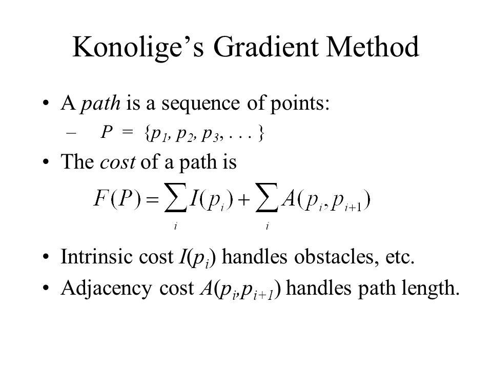 Konolige's Gradient Method