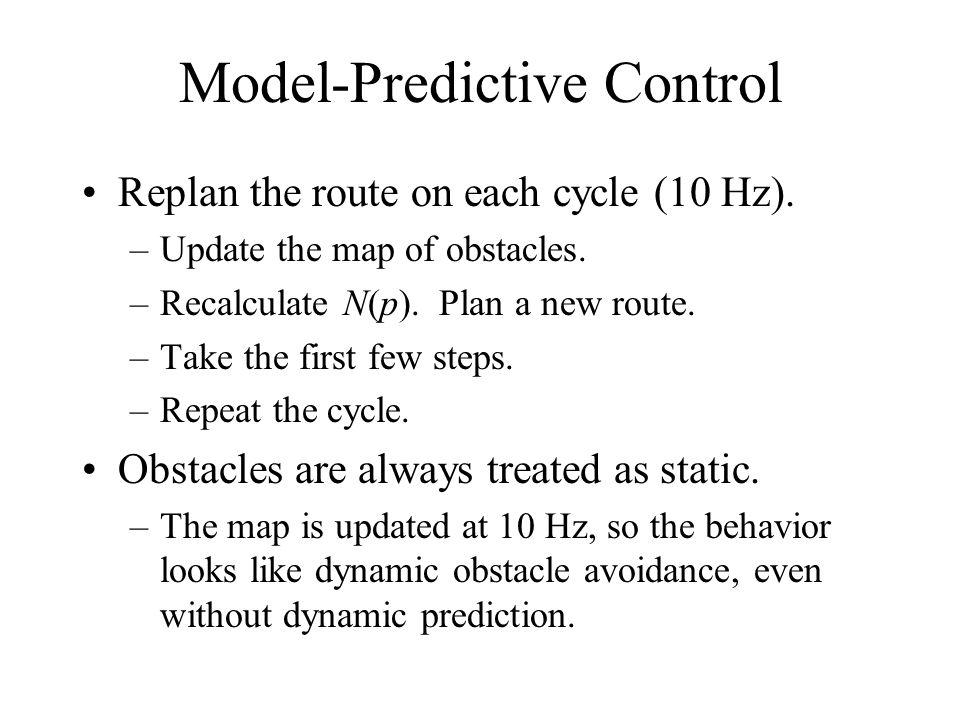 Model-Predictive Control