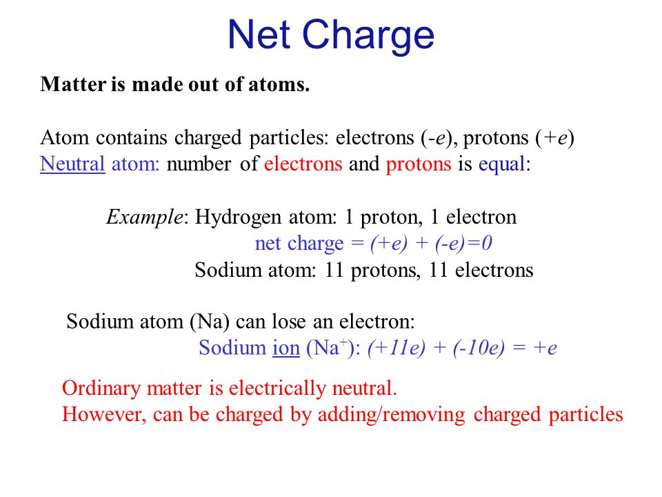 Net Charge Matter is made out of atoms.