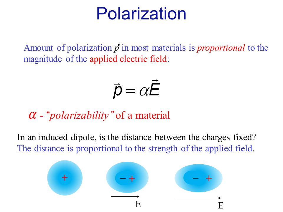 Polarization Amount of polarization p in most materials is proportional to the magnitude of the applied electric field: