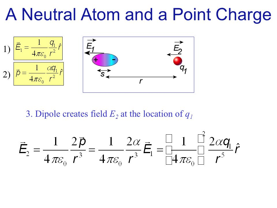 A Neutral Atom and a Point Charge