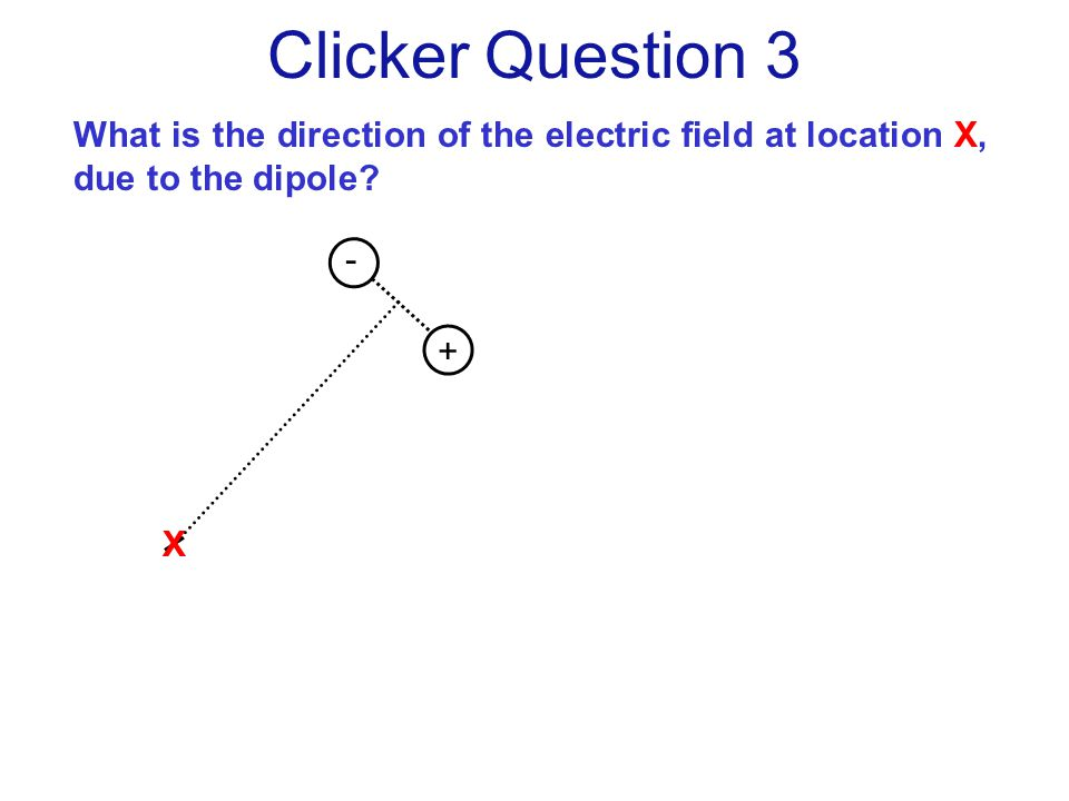 Clicker Question 3 What is the direction of the electric field at location X, due to the dipole -