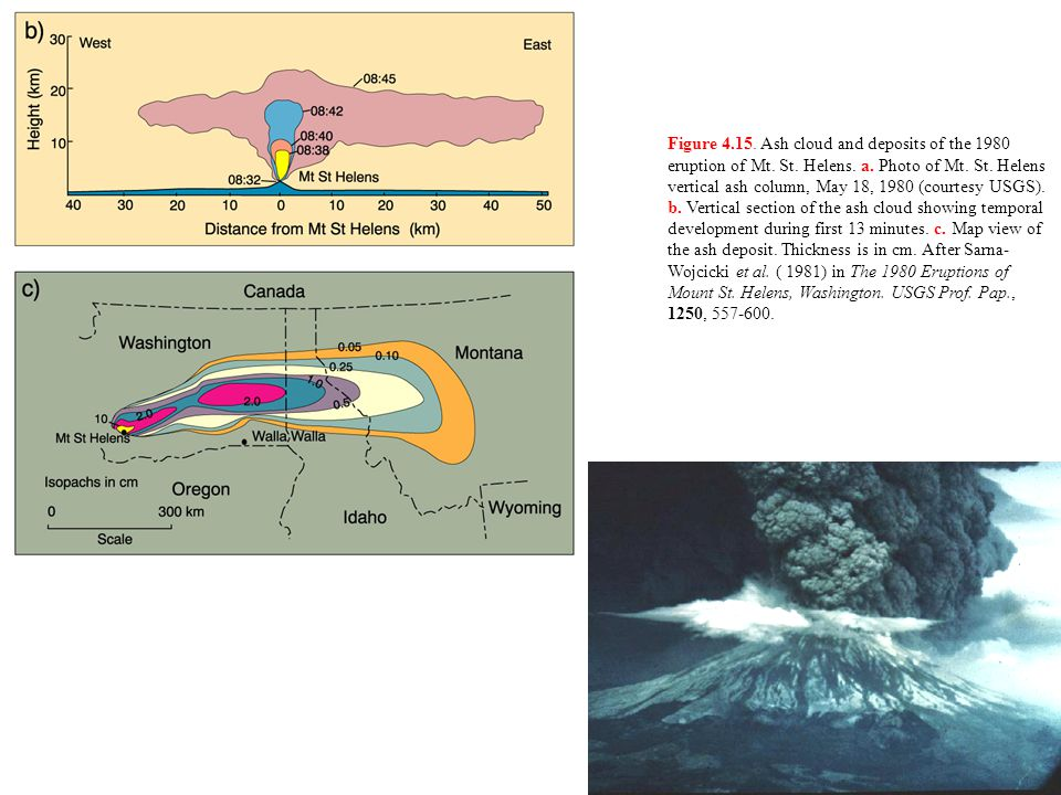 Figure 4. 15. Ash cloud and deposits of the 1980 eruption of Mt. St