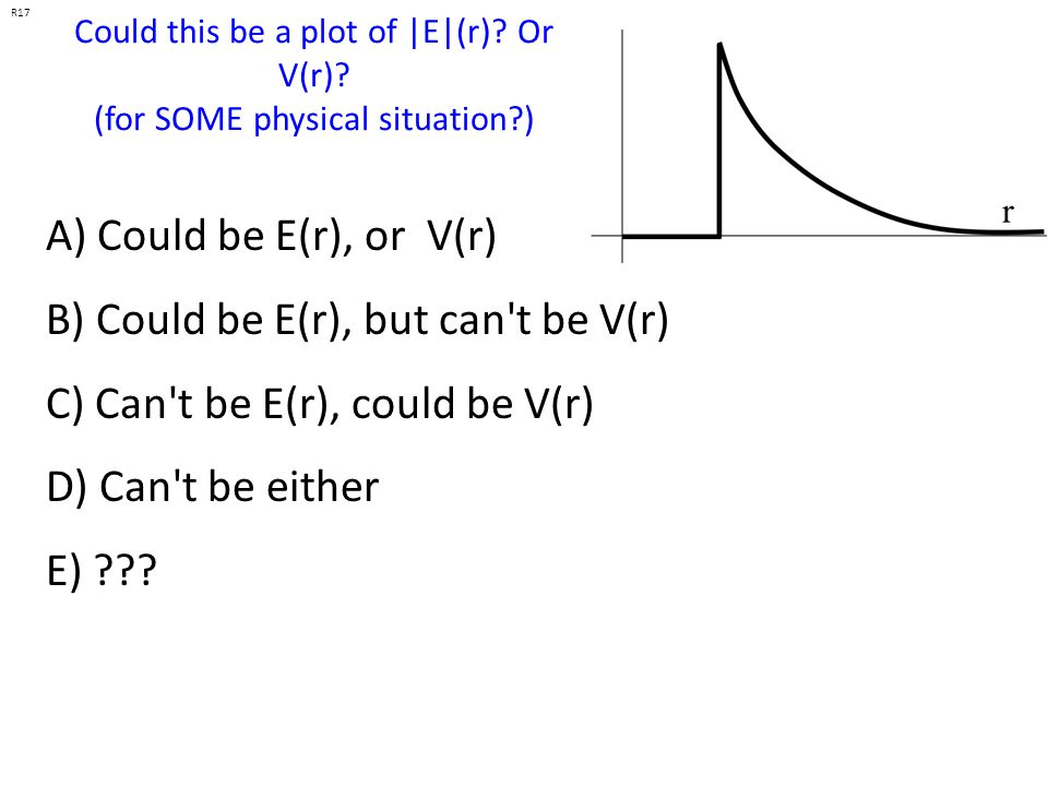 B) Could be E(r), but can t be V(r) C) Can t be E(r), could be V(r)