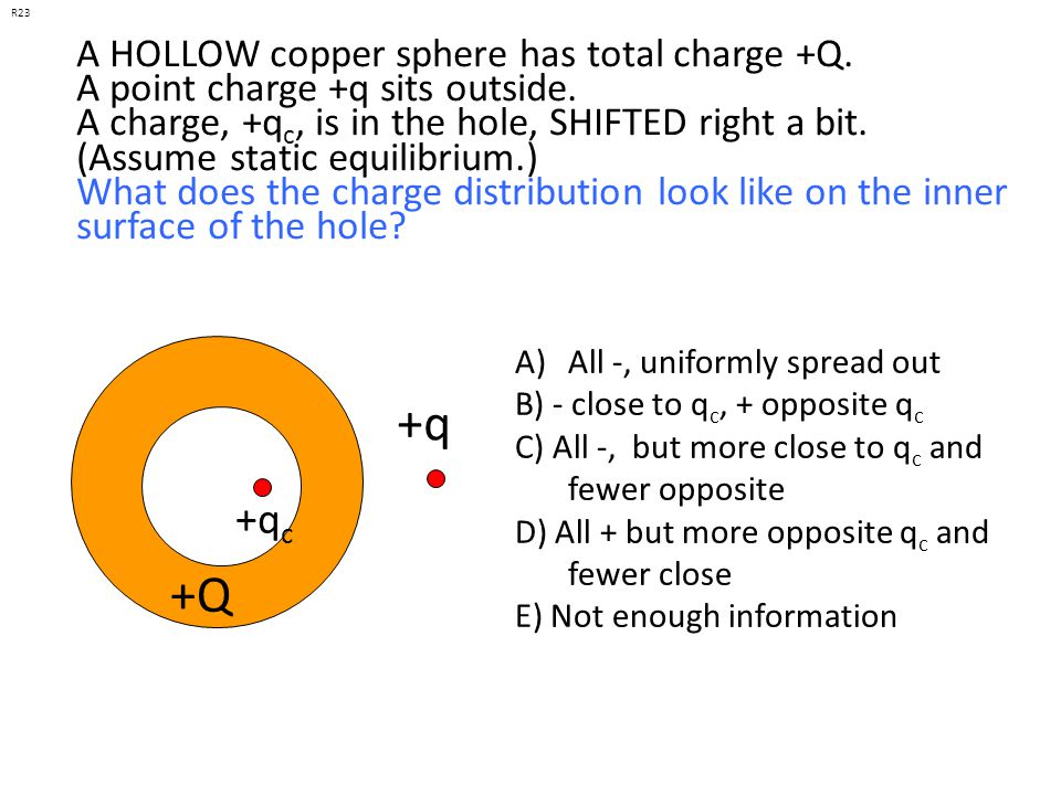 +q +Q +qc A HOLLOW copper sphere has total charge +Q.