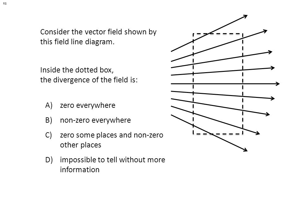 Consider the vector field shown by this field line diagram.