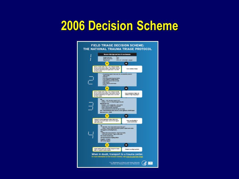 2006 Decision Scheme
