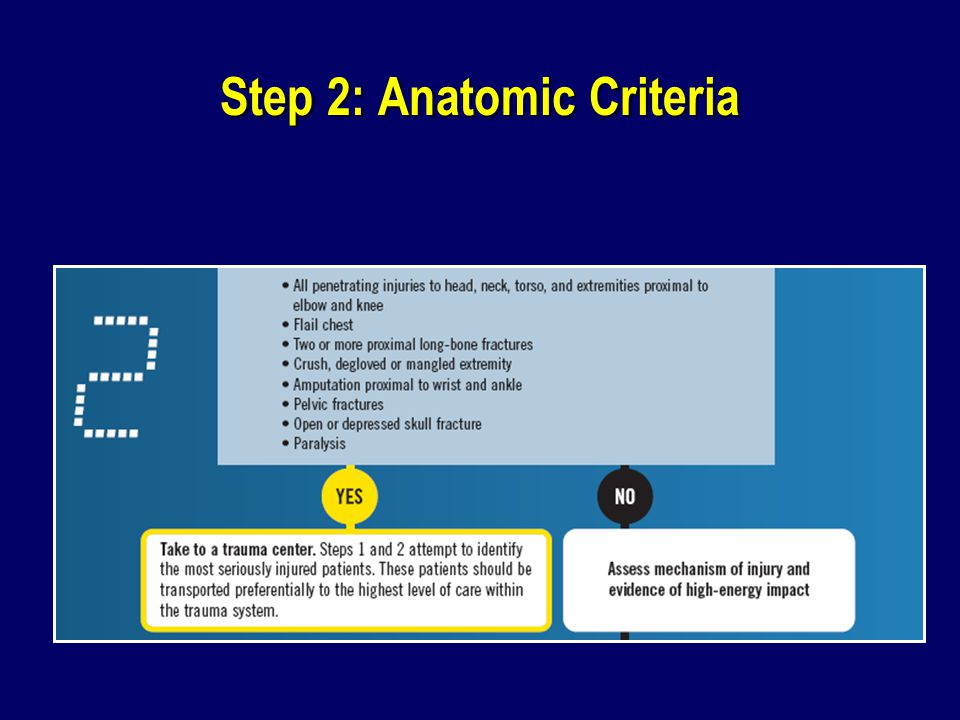 Step 2: Anatomic Criteria