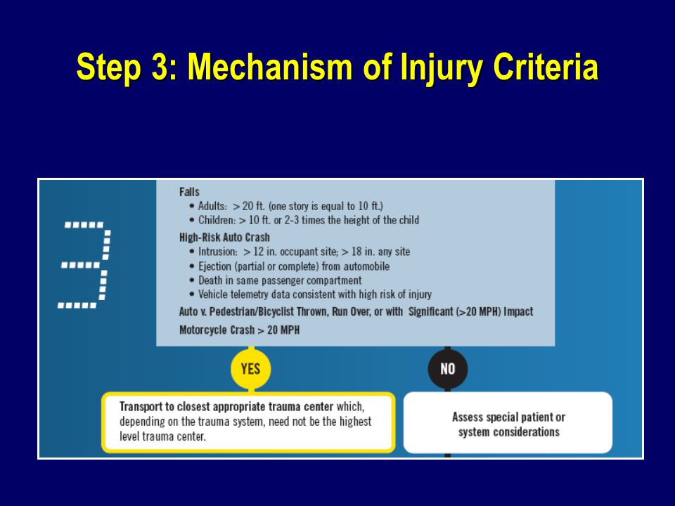 Step 3: Mechanism of Injury Criteria