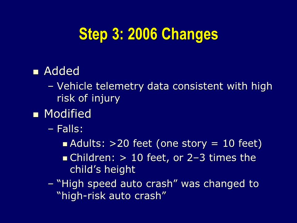 Step 3: 2006 Changes Added Modified