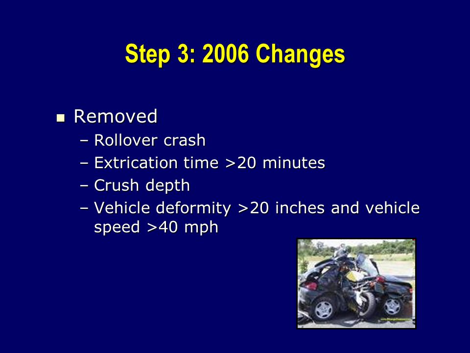 Step 3: 2006 Changes Removed Rollover crash