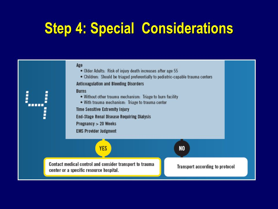 Step 4: Special Considerations
