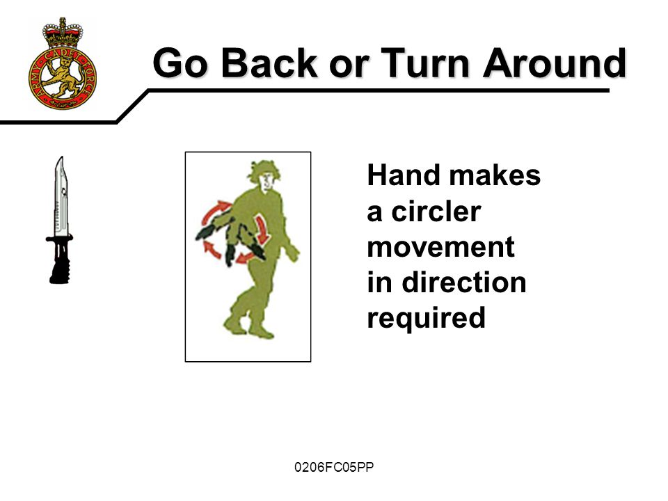 Go Back or Turn Around Hand makes a circler movement in direction required 0206FC05PP