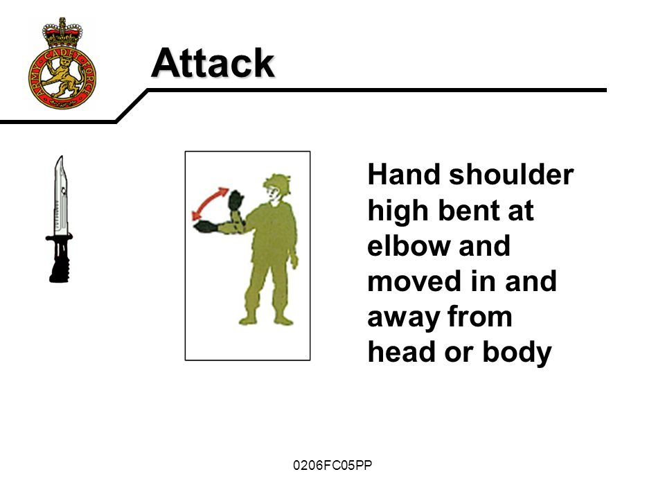 Attack Hand shoulder high bent at elbow and moved in and away from head or body 0206FC05PP