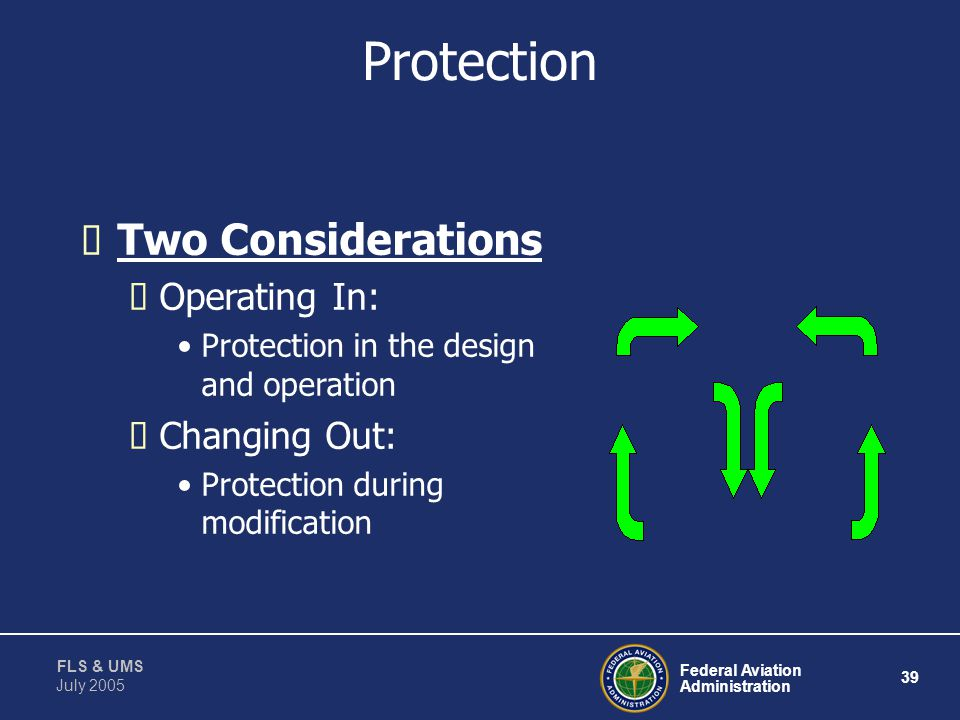 Protection Two Considerations Operating In: Changing Out: