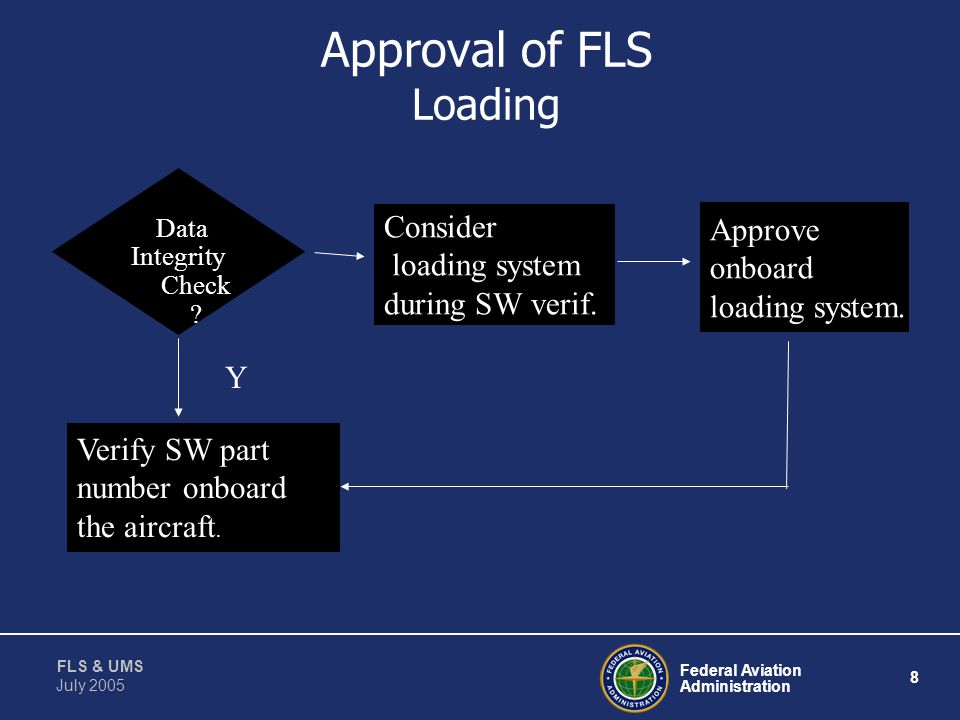 Approval of FLS Loading