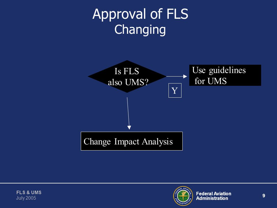 Approval of FLS Changing