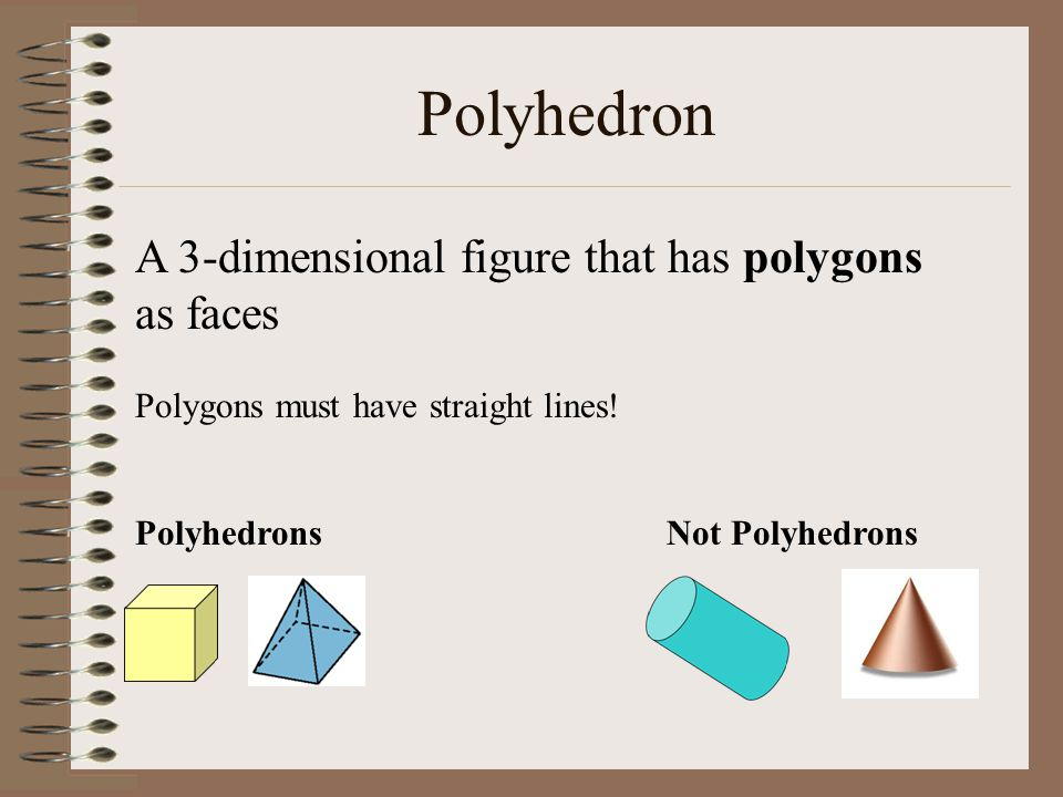 Polyhedron A 3-dimensional figure that has polygons as faces