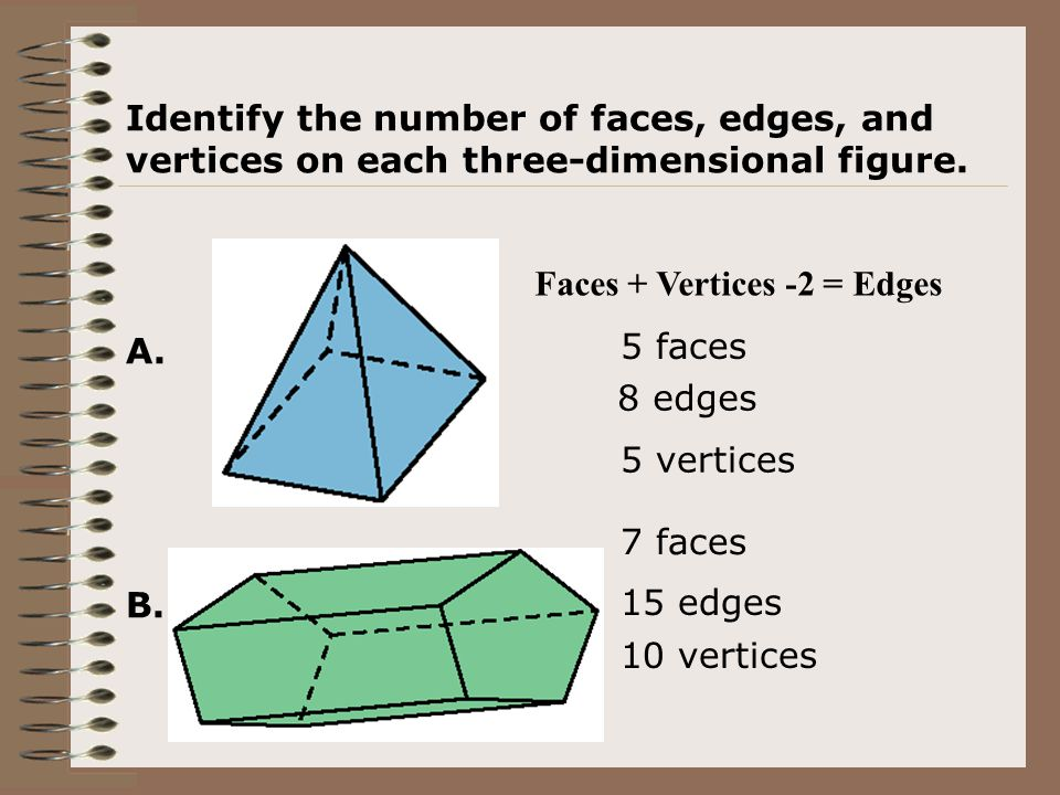 Identify the number of faces, edges, and vertices on each three-dimensional figure.