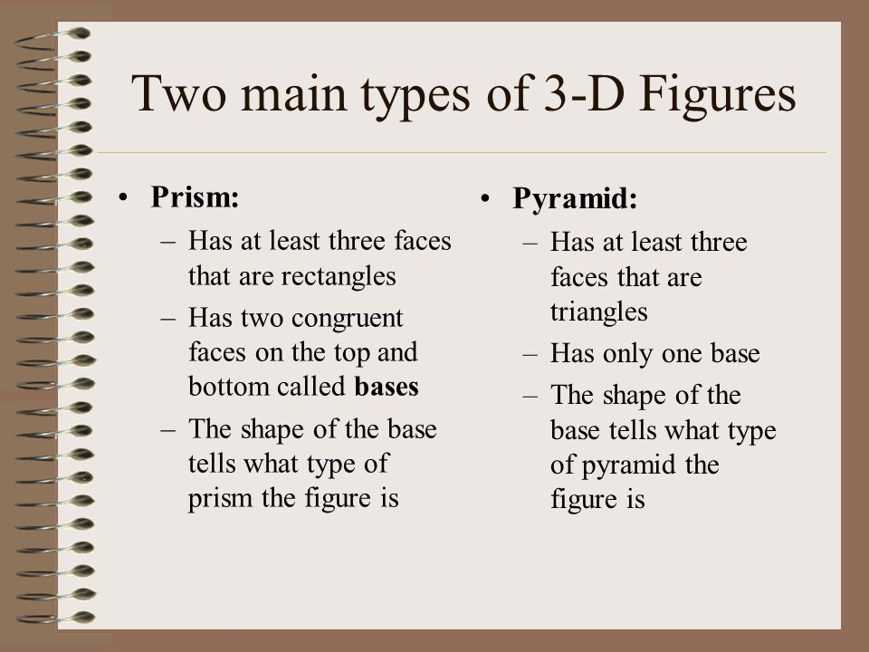 Two main types of 3-D Figures