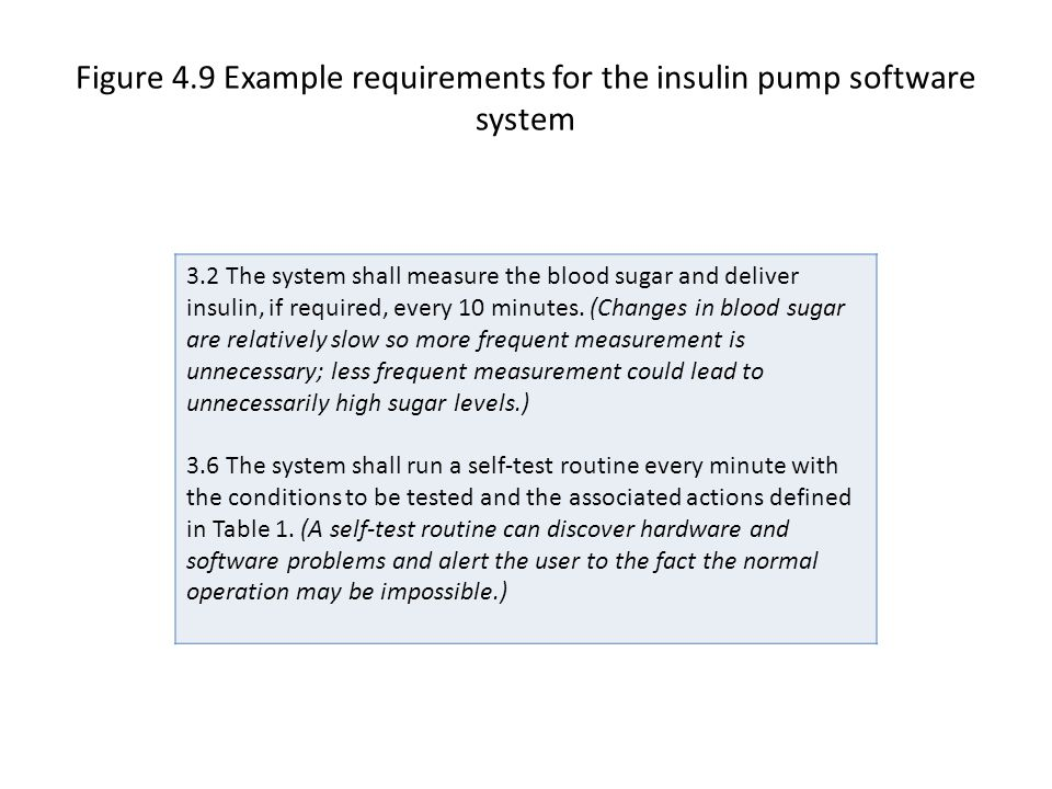 Figure 4.9 Example requirements for the insulin pump software system