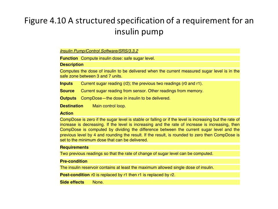 Figure 4.10 A structured specification of a requirement for an insulin pump