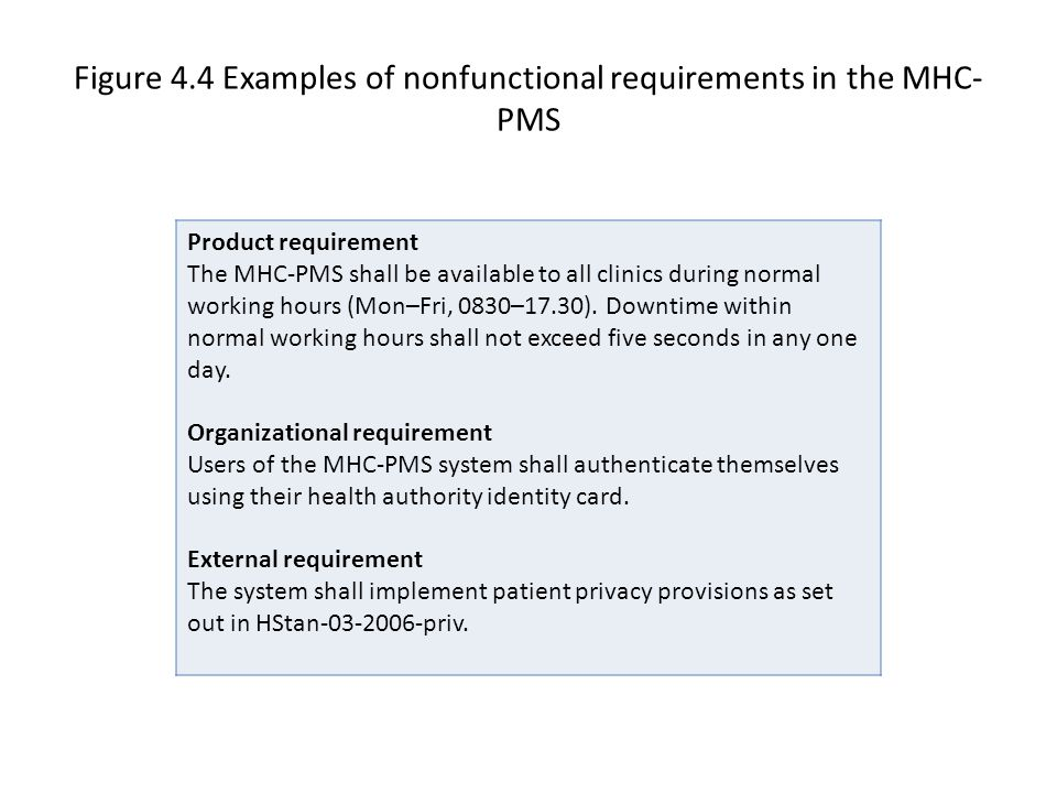 Figure 4.4 Examples of nonfunctional requirements in the MHC-PMS