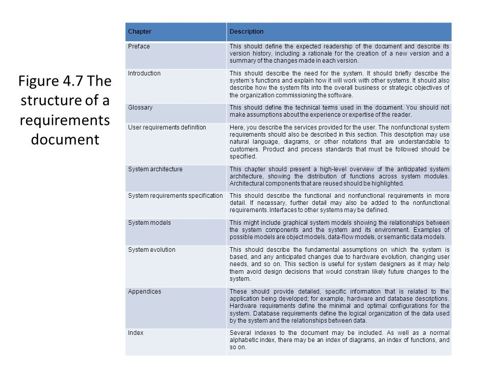 Figure 4.7 The structure of a requirements document