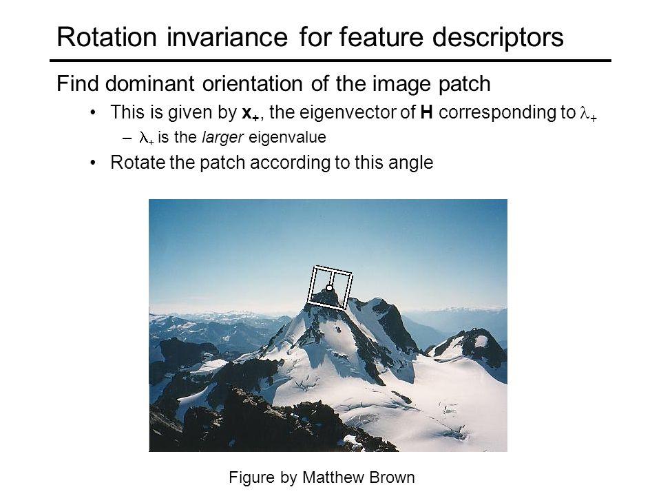 Rotation invariance for feature descriptors