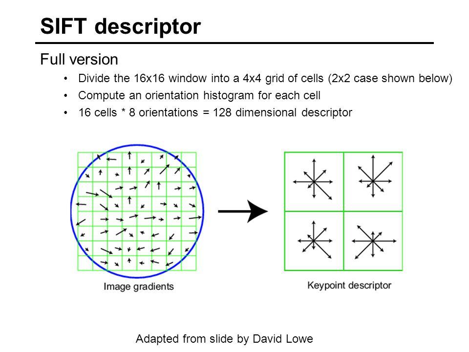 SIFT descriptor Full version