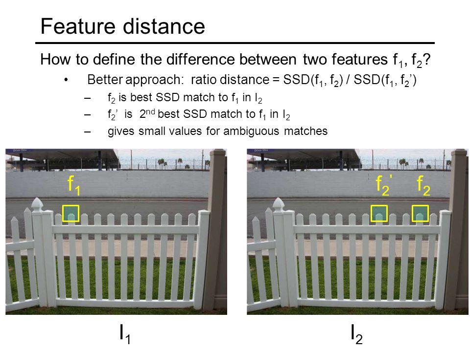 Feature distance f1 f2 f2 I1 I2