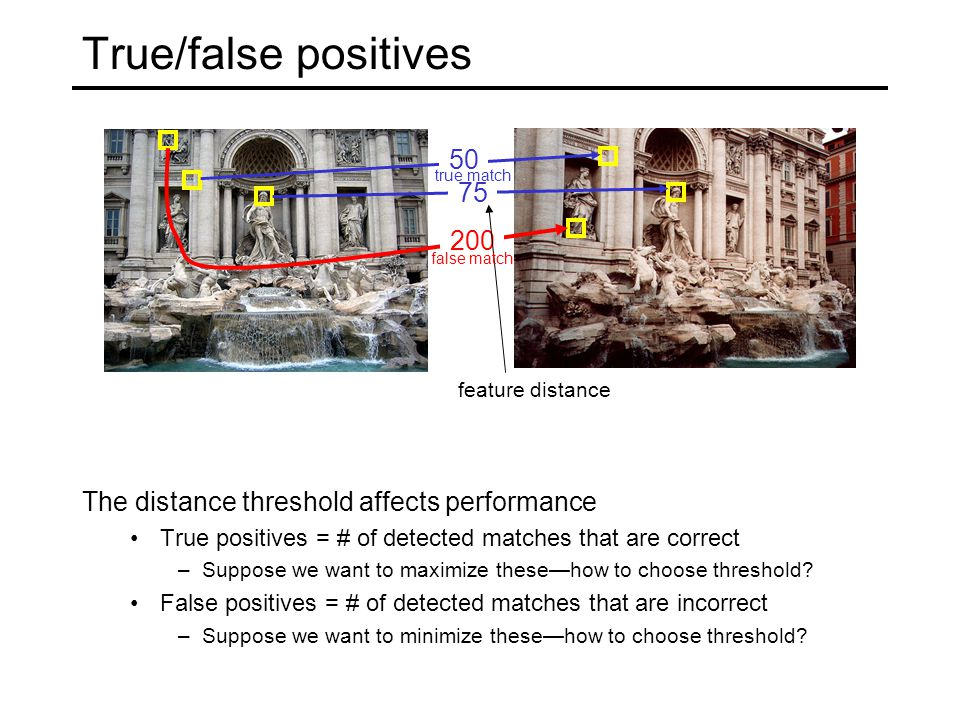 True/false positives The distance threshold affects performance. True positives = # of detected matches that are correct.