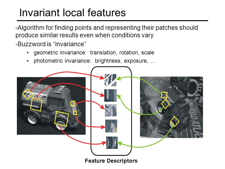 Invariant local features