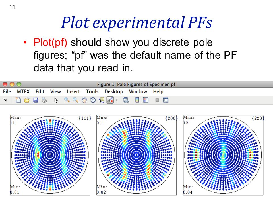 Plot experimental PFs Plot(pf) should show you discrete pole figures; pf was the default name of the PF data that you read in.