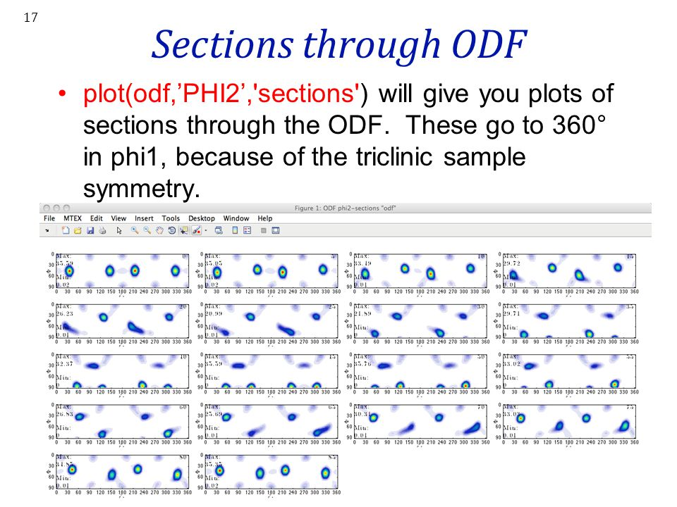 Sections through ODF