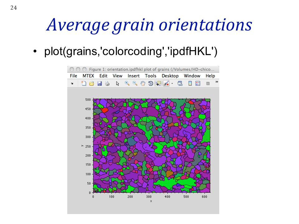 Average grain orientations