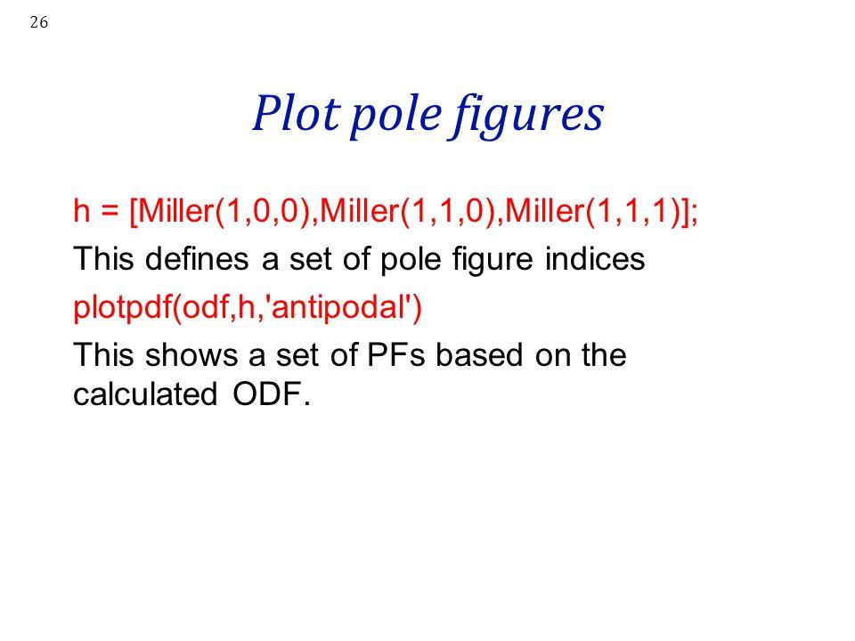 Plot pole figures