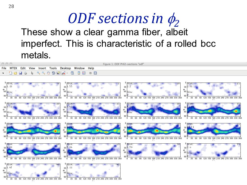 ODF sections in f2 These show a clear gamma fiber, albeit imperfect.