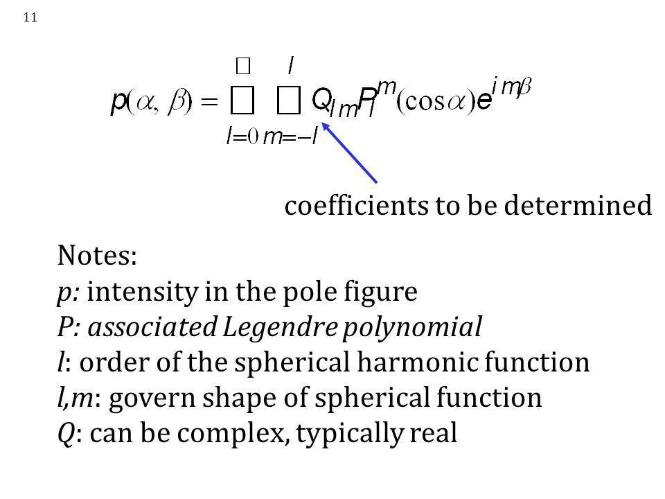 coefficients to be determined
