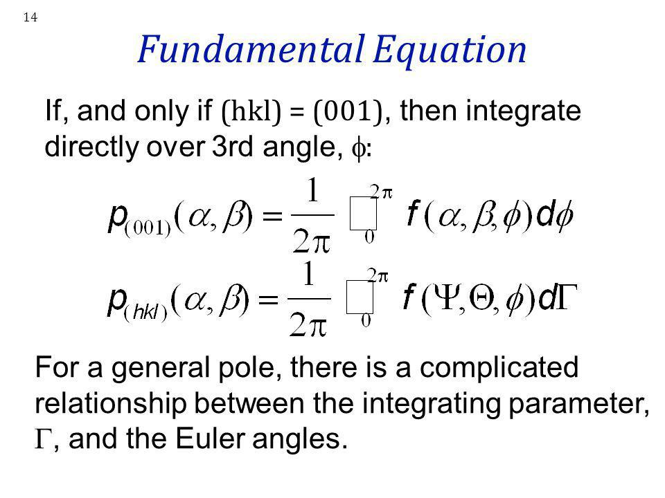 Fundamental Equation If, and only if (hkl) = (001), then integrate directly over 3rd angle, f:
